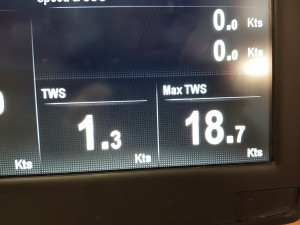 Maximum wind speed was 5 knots lower than last week.